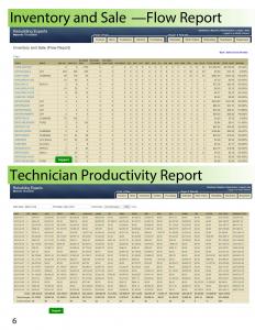 Actionrev Technician Productivity Flow Report