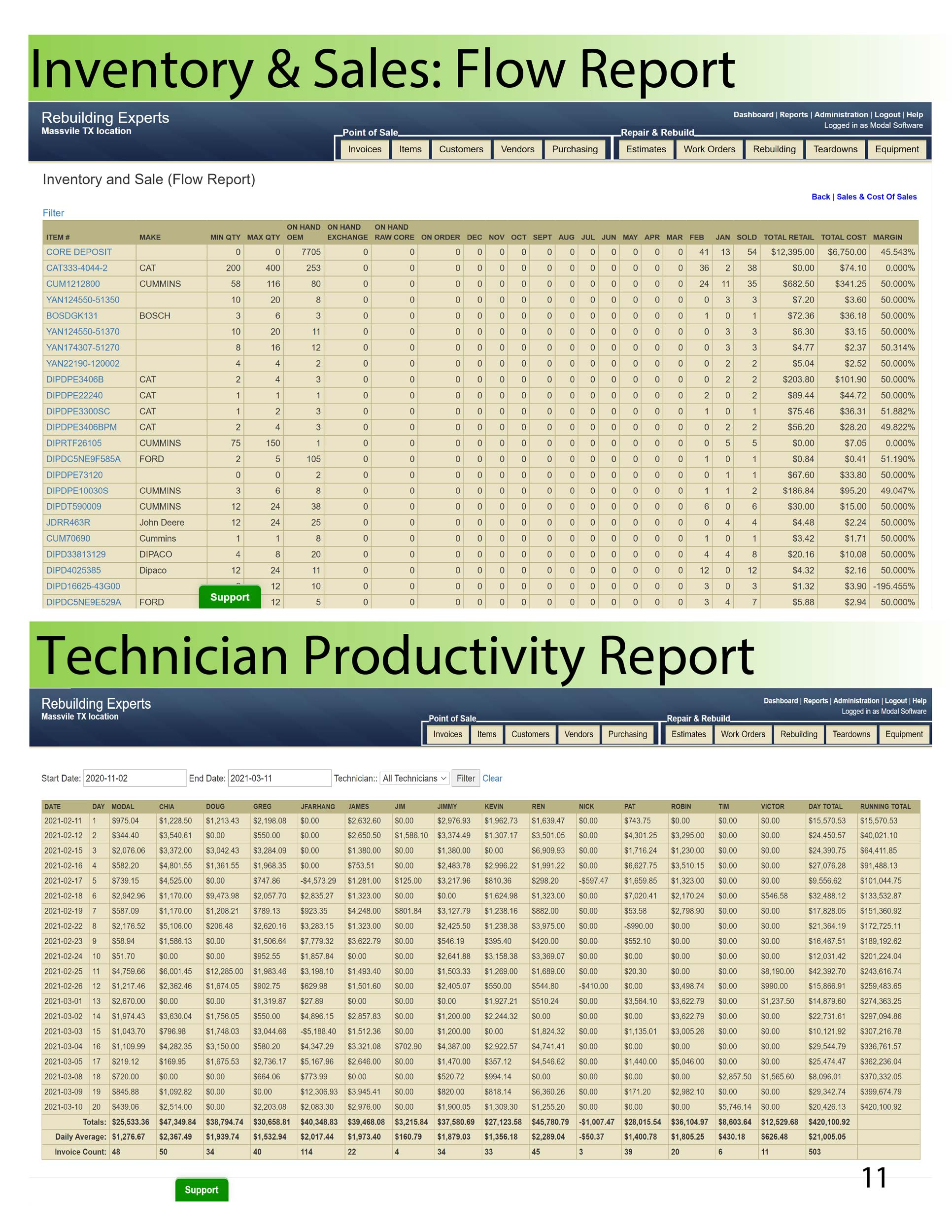 Actionrev Flow Report Technician Productivity Report